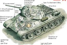 Tanks & Army Vehicles  Russia
