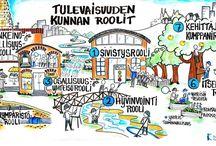 Tulevaisuuden kunta