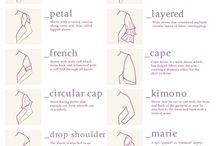 Fashion vocab