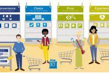 Badania dotyczące procesu zakupowego klientów w online i offline