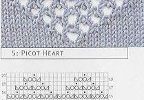 Coração de trico