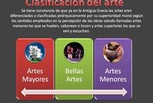 Clasificación del arte / En este tablero se muestran los tipos de arte. Artes mayores. Artes menores Bellas artes