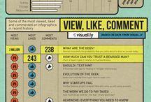 Infographics / by Lisa Bayliss