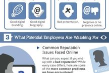 Reputation Management Infographics
