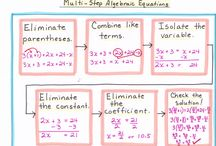 középiskolai matematika