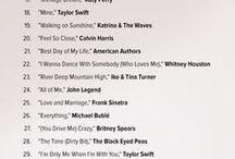 Wedding Song List