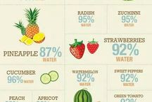 good for me food facts