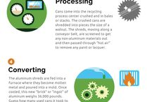 Be Recycled Infographics / Discover the Recycling Journey / by Keep America Beautiful