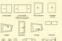 architecture cheat sheets