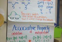 4- multiplication