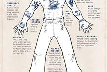 Sailors' tatoos