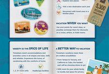 Timeshare Infographics