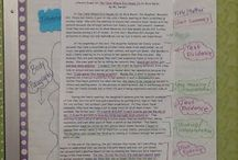 Writing: literary essays / Writing for Literary Essays lessons, anchor charts, ideas, freebies, activities, and games for 2nd, 3rd, and 4th common core.