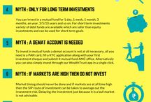 Mutual Funds / Mutual funds In India