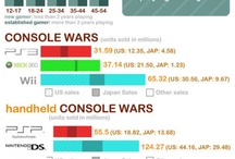 Gaming Infographics / Gaming Infographics