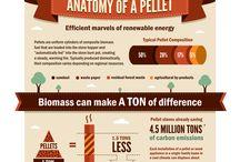 Infografiki / Zobacz ciekawe infografiki, które przygotowaliśmy