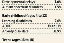 pediatric information