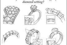 Jewellery technicalities / Reference point for designing jewellery