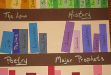 Sun. School Bulletin Board Ideas / Ideas for decorating church bulletin boards.