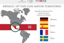 Why México? / Diapositivas de la presentación Why México?