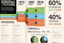 Education - Infographics