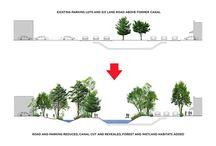 Urban planning ideas