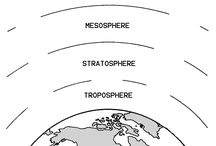 geography - earth