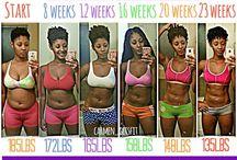 motivation/weight loss