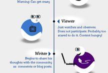 Social Media / by Nina Radetich New Media Strategies