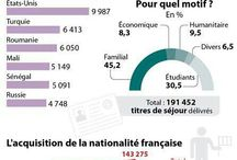 French - immigration