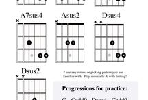 modern version guitar chords progression