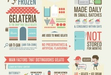 Infographics / Some infographics about the world of Gelato