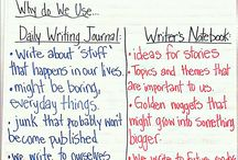 Writer in me / by Shelley Conyers
