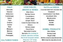 A Healthy Kitchen: Foods that Heal