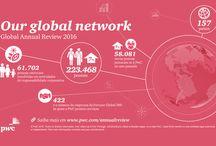 Global Annual Review / O nosso Global Annual Review destaca a diferença que estamos a fazer no mundo. Descubra todas as histórias, vídeos e estatísticas em www.pwc.com/annualreview