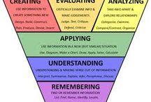 Deep pedagogy