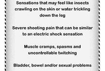 Arachnoiditis