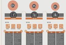 Social Media : Infographics / by Zen Tanaka