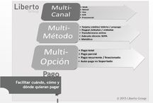 Comunicación y pagos omnicanal  en cobros y recobro / Imágenes de gráficos describiendo soluciones de comunicación y pago omnicanal para cobros y recobro.