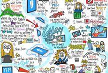 graphic_recording-zapis_graficzny / What is a Graphic Recorder?  są to artyści, którzy słuchają i rozpisują informacje w sposób wizualny. Mogą podsumowywać najważniejsze wiadomości na konferencjach, spotkaniach biznesowych, ....  Liderzy graficzni ułatwiają planowanie strategiczne i wizjonerstwo.
