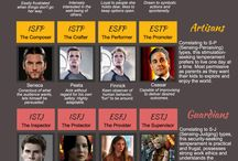 Horoskopy, MBTI, ...