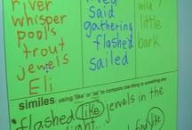 Ideas for my classroom  / by Kara Gaedcke