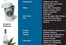 Vitamins info