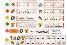 Musicogramas y cuentos