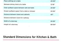 Dimensions for interior design