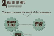 Infographics / Cool facts every language and infographic will love!