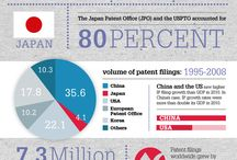 PATENTS: INFO / General info on patents, the process and statistics