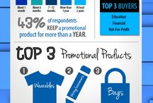 Why Promotional Products Are Good For You