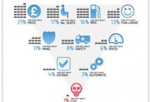 Infographics (Environment)