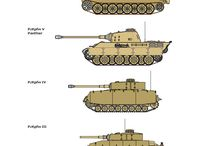 WWII vehicles